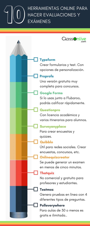 10 herramientas online para crear evaluaciones y exámenes