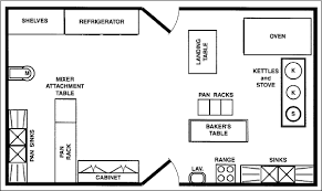 Image Result For Haccp Kitchen Layout Restaurant Kitchen Design Bakery Kitchen Kitchen Design Plans