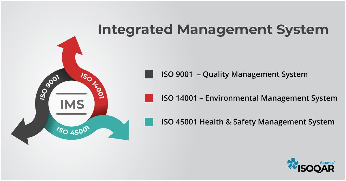 IMS Integrated Management System Environmental