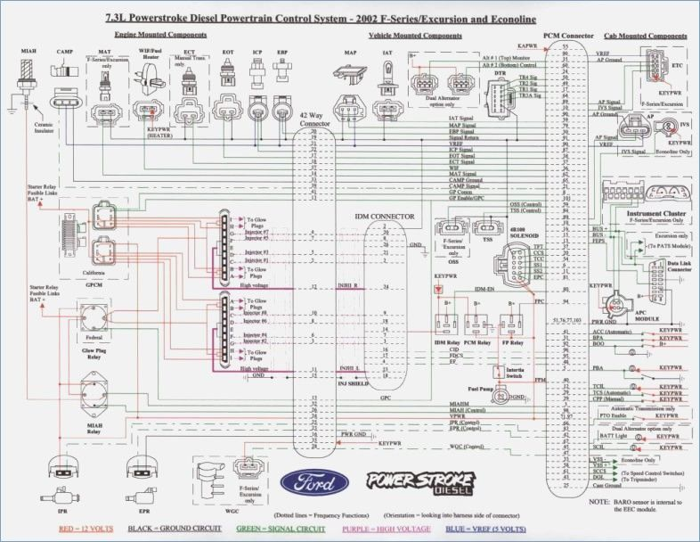 7.3 Powerstroke Glow Plug Relay Wiring Diagram – wildness.me | Powerstroke,  Ford diesel, Powerstroke dieselPinterest