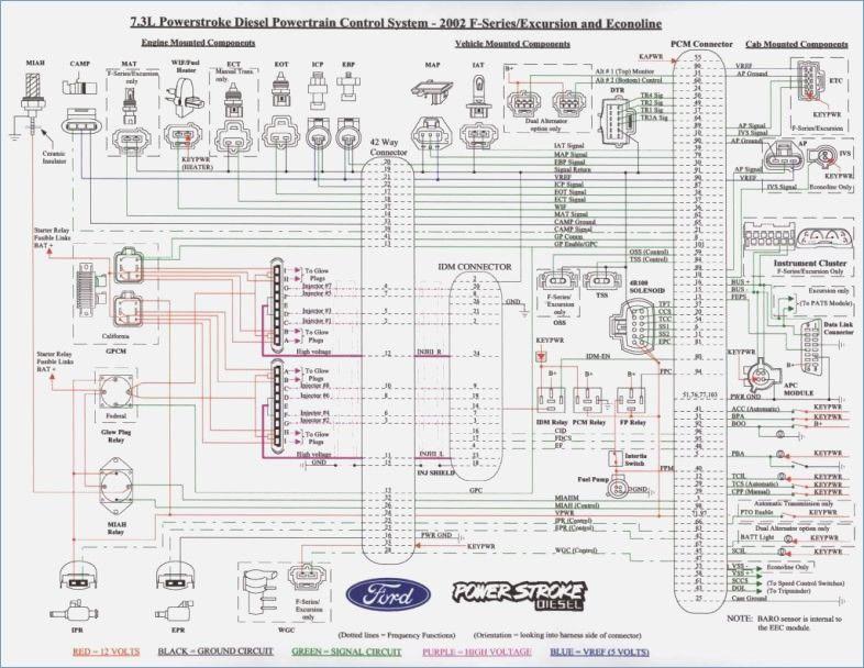 99 ford powerstroke fuse diagram