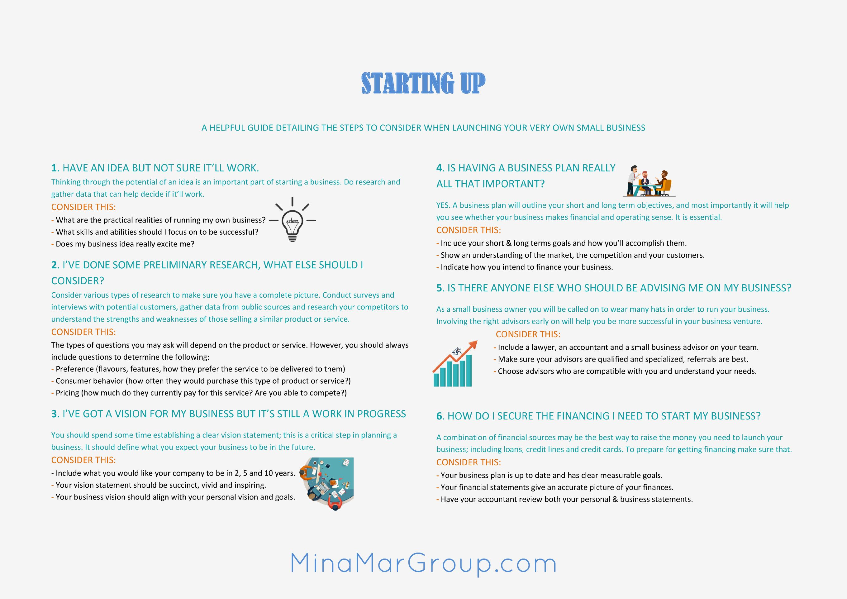 Mina Mar Group Inc Leading Investor Relations M A Start Up Business Planning Investor Relations
