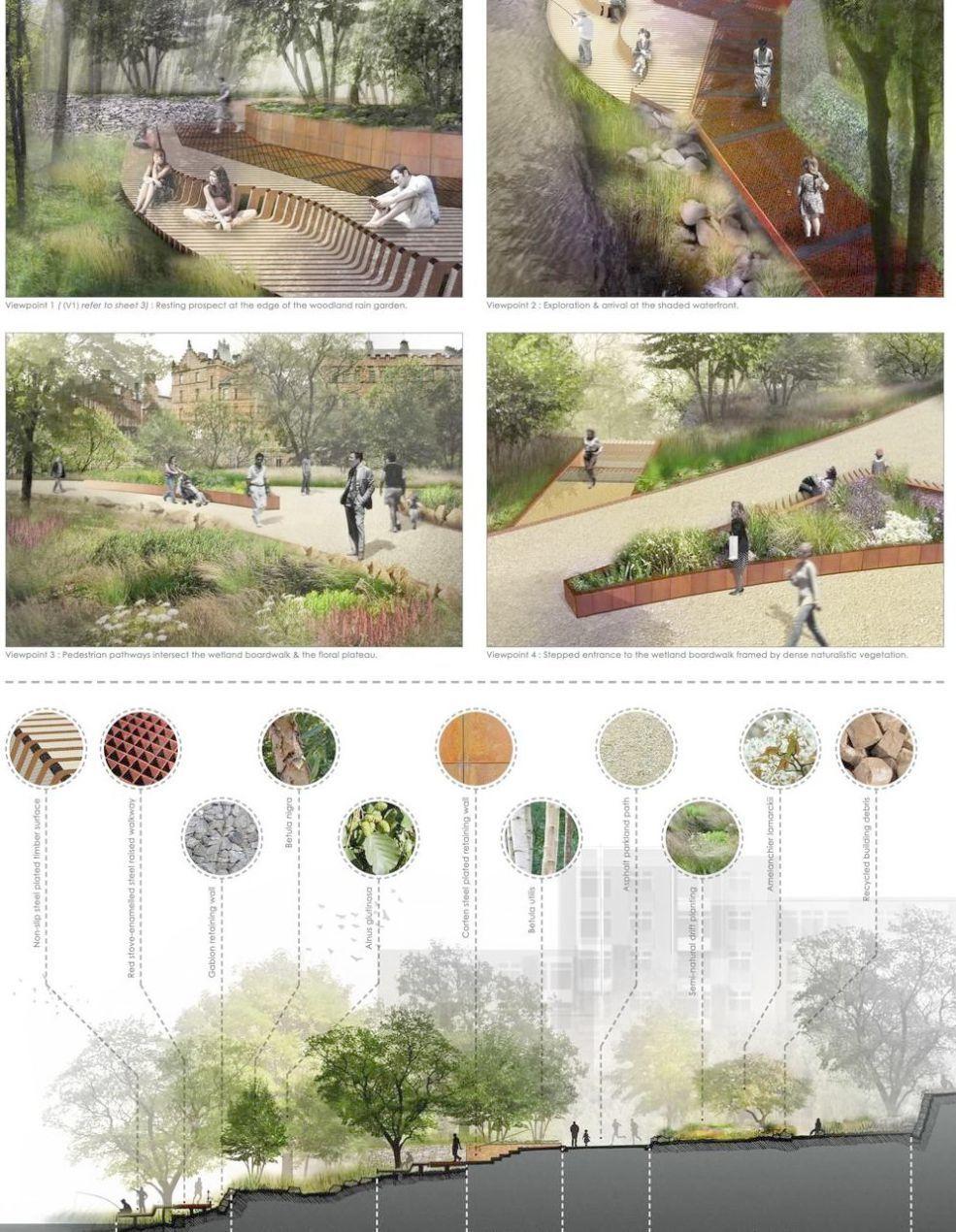 Urban Landscape Sketches from Urban Roots Community Garden