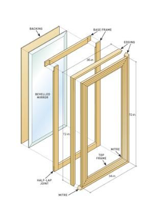 How To: Mirror Frame | D.o I.t Y.oung'n | Pinterest | How to make ...