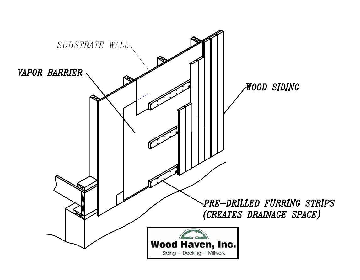 Vertical Rainscreen Clip Installation Wood Slat Wall
