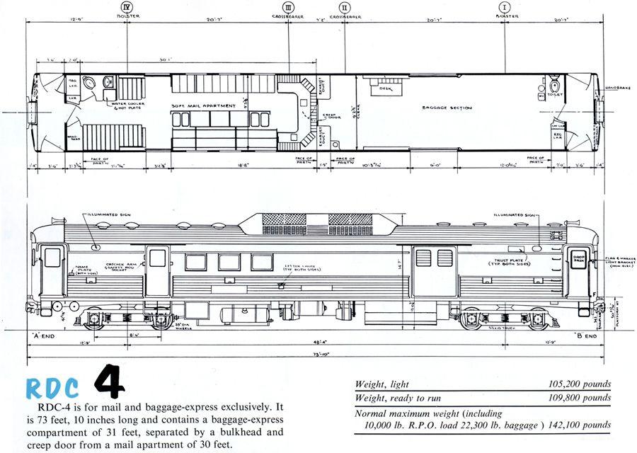 Schematics for a Budd RDC | Trains - Diesel | Pinterest | Locomotive ...
