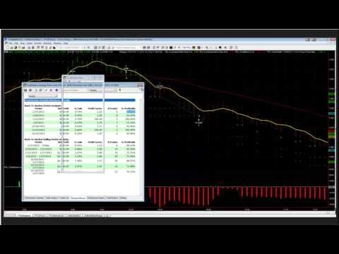 How to setup mirror forex trading account