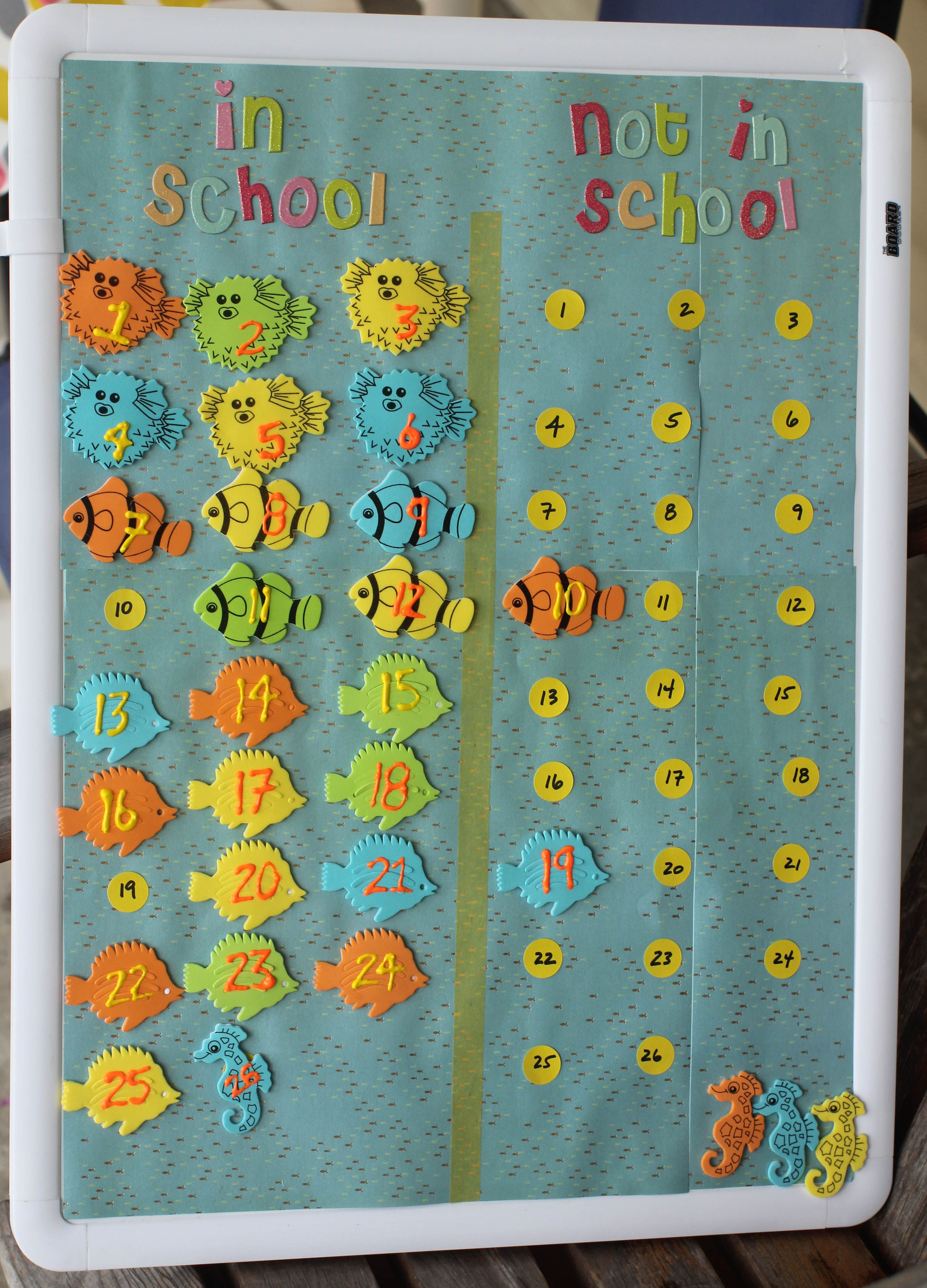Magnetic attendance board education pinterest fisher for Magnetic fish tape