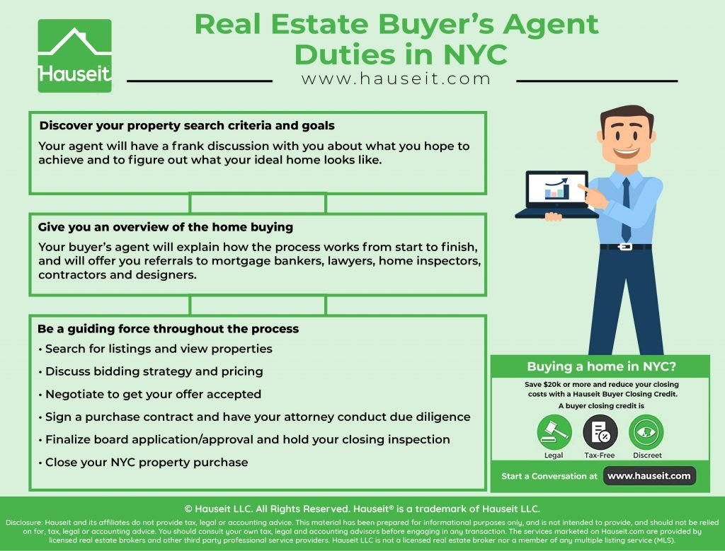 Nyc Real Estate Buyers Agent Duties Hauseit Real Estate Buyers Agent Real Estate Buyers Buyers Agent