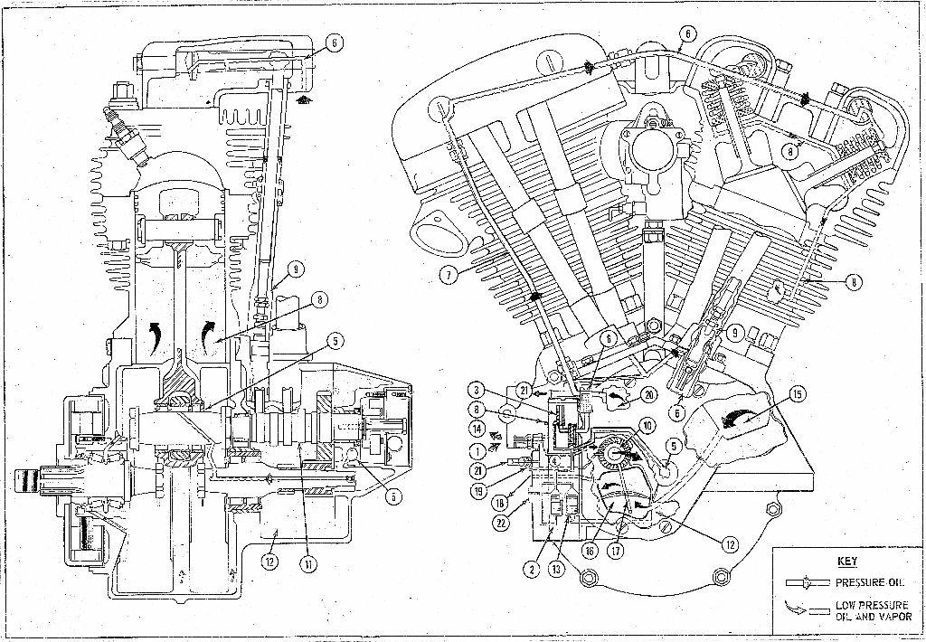 Harley Davidson Blueprints
