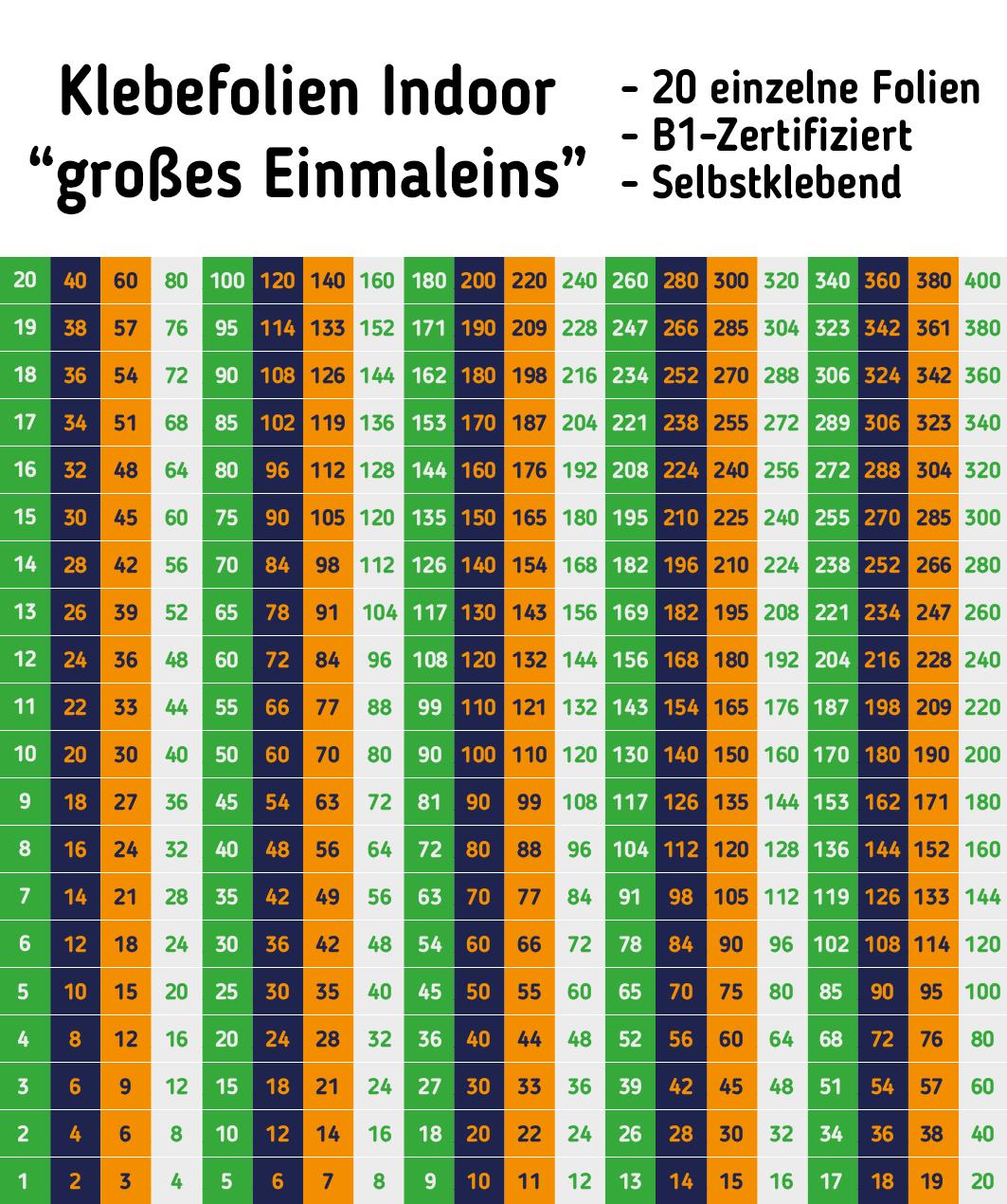 Von 20x20 bis 20x20 als Treppenfolien zum einfachen Aufkleben. Nutzt ...
