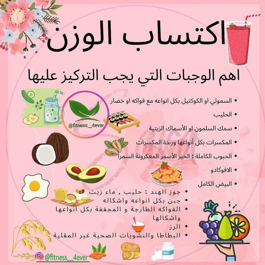 Pin By 1111 On Sante Et Beaute Health Lifestyle Easy Healthy Recipes Helthy Food
