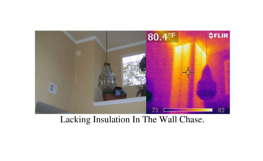 Some of the benefits of having a home inspection done with infrared thermal imaging technology