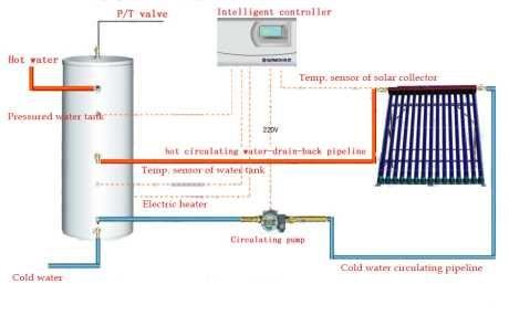 http://www.hot-water.com/wp-content/uploads/2011/07/Open-Loop-Solar ...