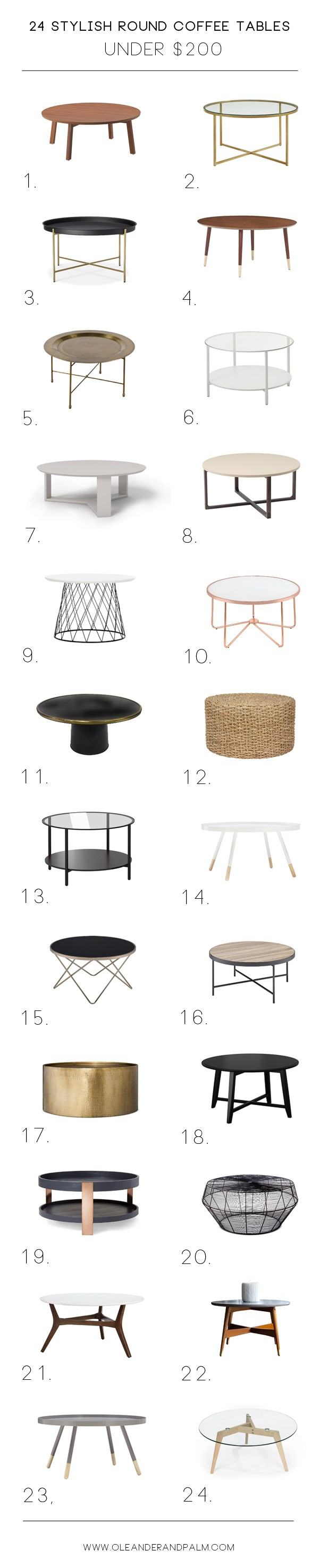 24 Stylish Coffee Tables Under 200 Stylish Coffee Table Round