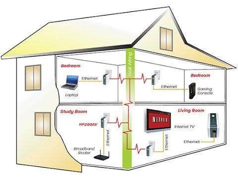 AUKEY Pa-P1, la recensione della Powerline e ripetitore Wi-Fi - http://www.tecnoandroid.it/aukey-pa-p1-la-recensione-della-powerline-e-ripetitore-wi-fi/ - Tecnologia - Android