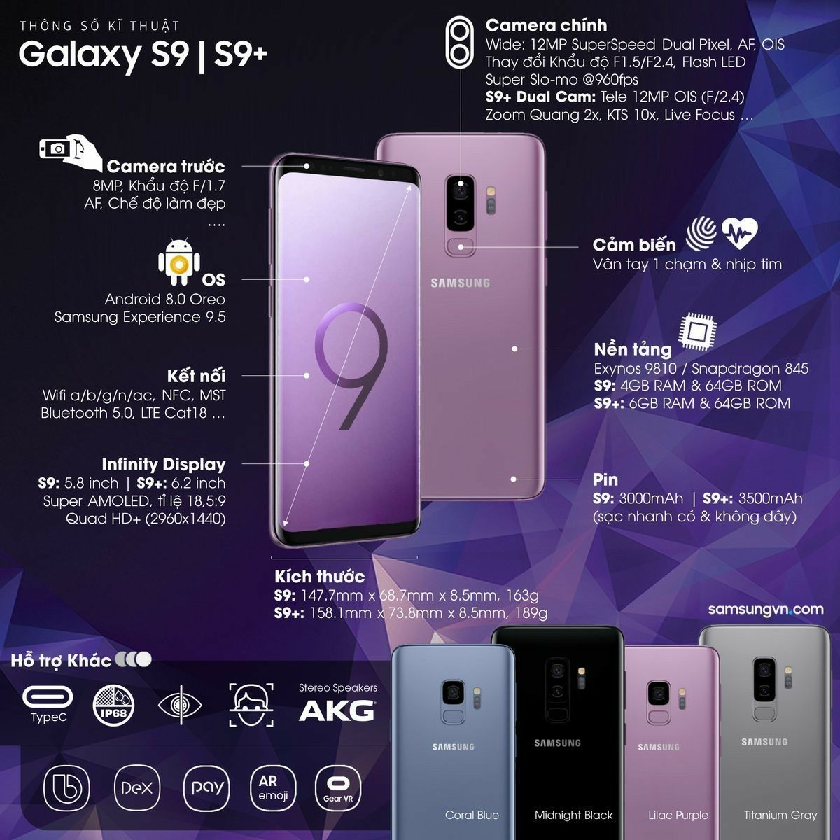 samsung galaxy s9 2019 specification