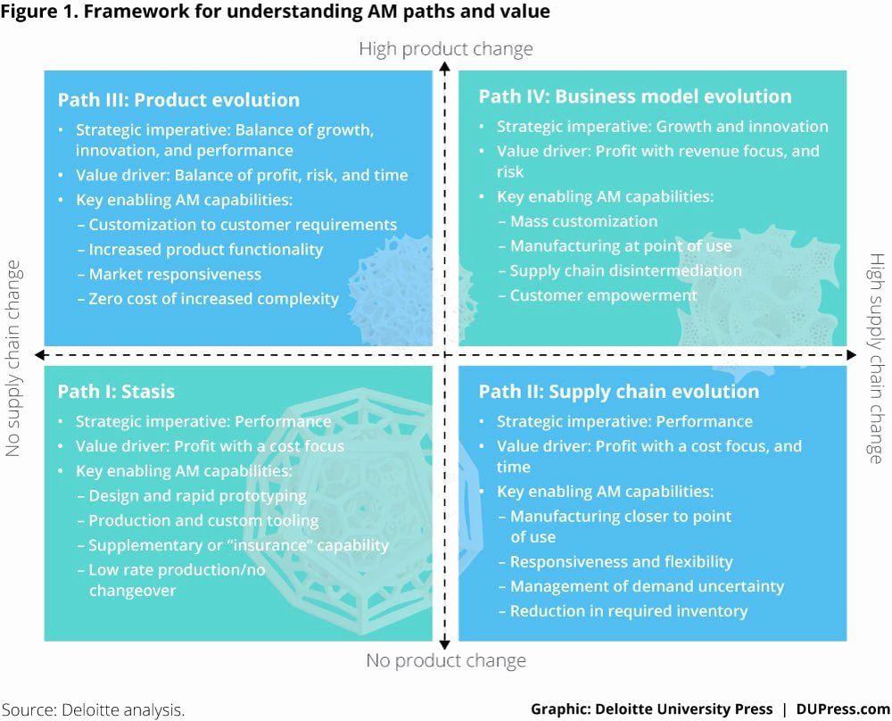 Information Technology Risk Assessment Template In 2020 Risk