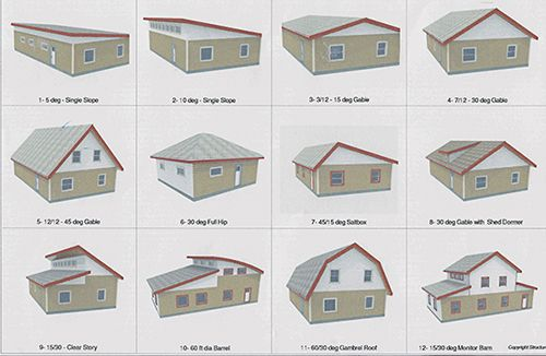 Bottom Left Roof Style For Coop Roof Styles