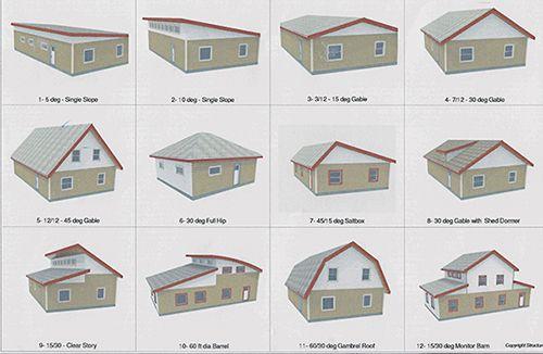 Roof Styles Roof Styles Roof Truss Design Roof Repair Diy