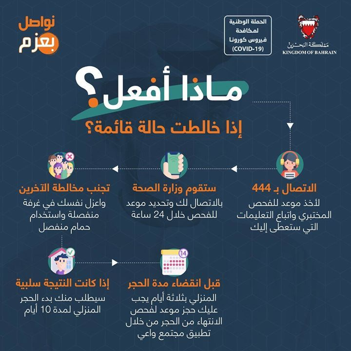 Pin On Photos From 3ajil Bh