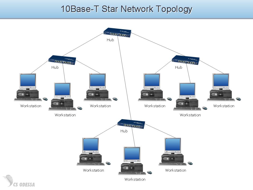 The 23 Best Network Topology Diagram Ideas Bookingritzcarlton Info Topology Public Network Cloud Infrastructure