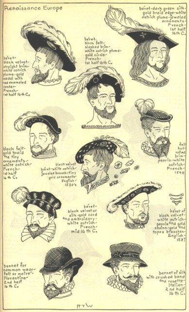 5f8fc50a469e50 Village Hat Shop Gallery :: Chapter 9 - Renaissance Europe | 1400's ...
