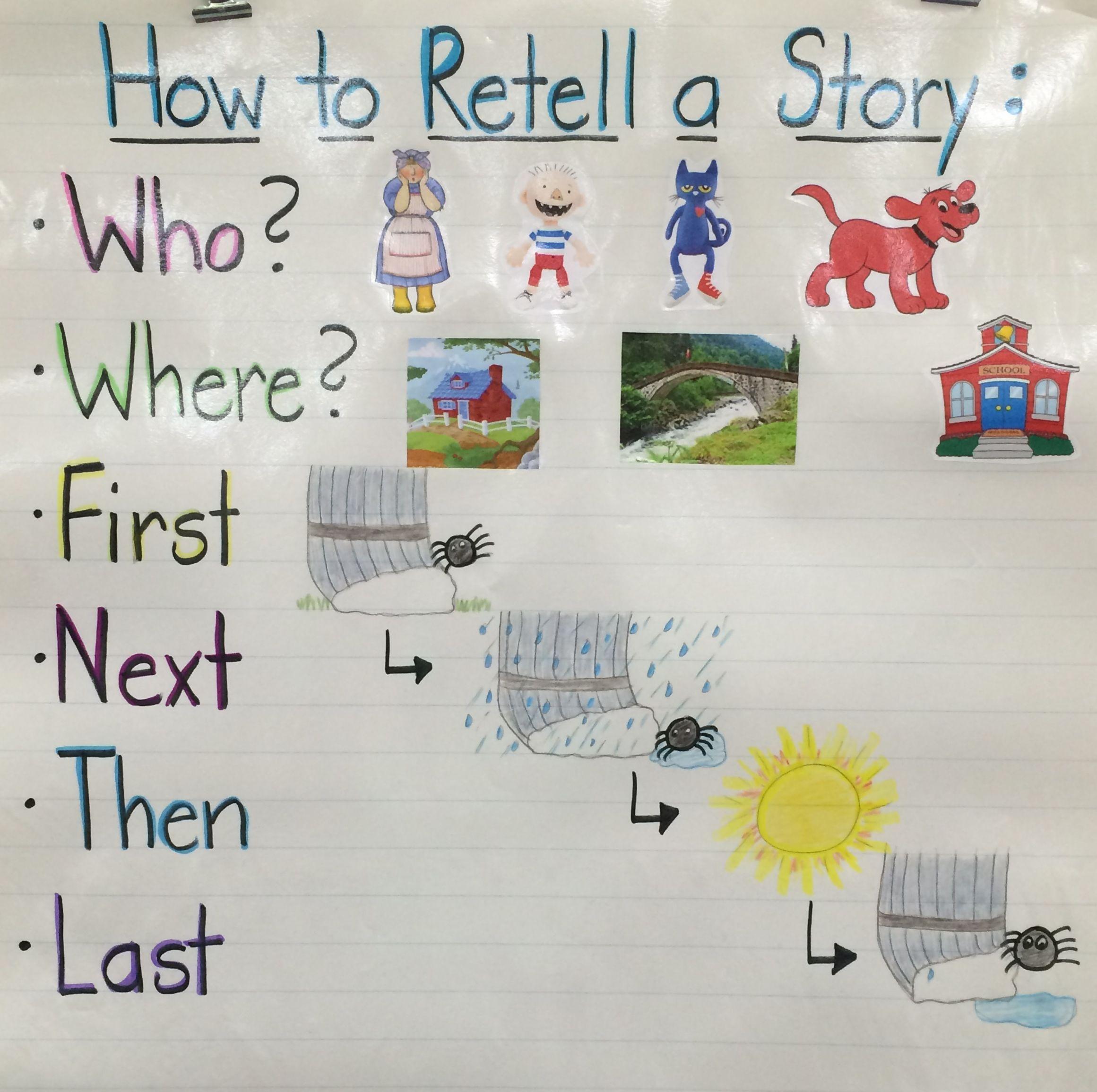 Retelling Anchor Chart For Kindergarten
