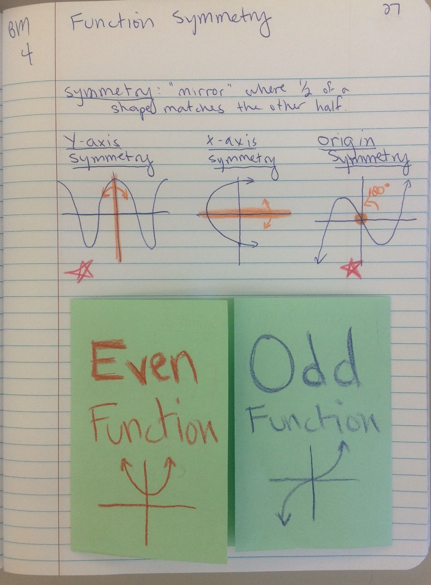Even And Odd Functions Precalculus Math Interactive Notebook Math Notebooks
