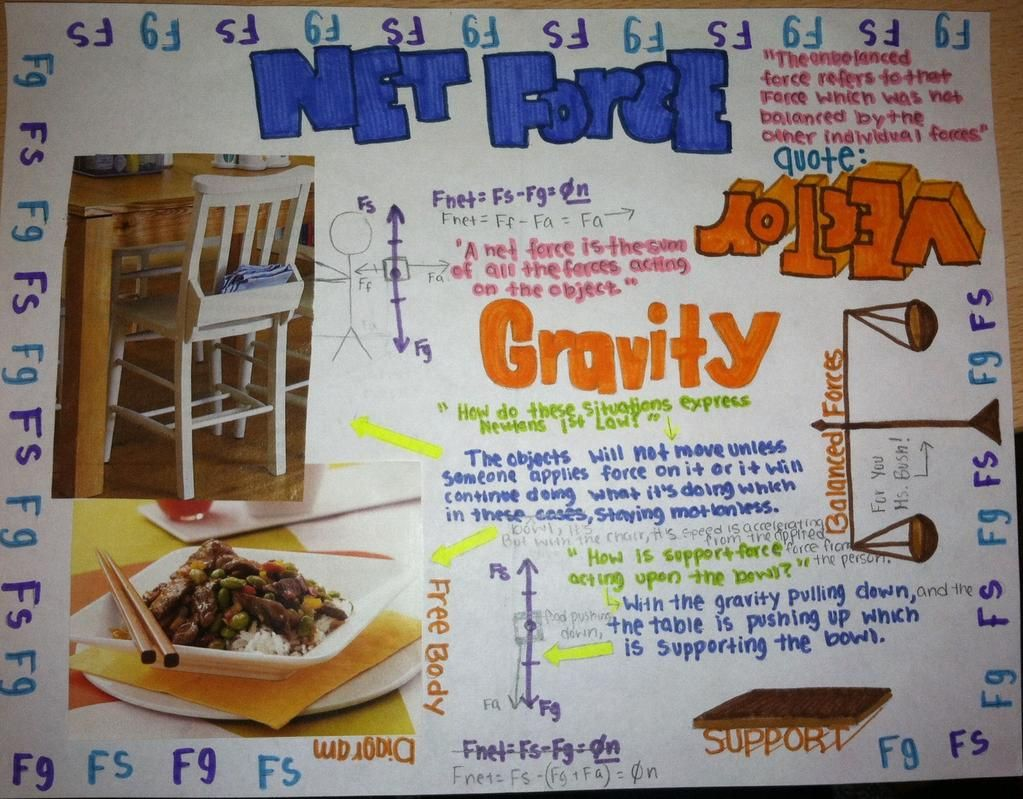 One Pagers By Avid. Good Examples Of One Pager Topics   My Class ...