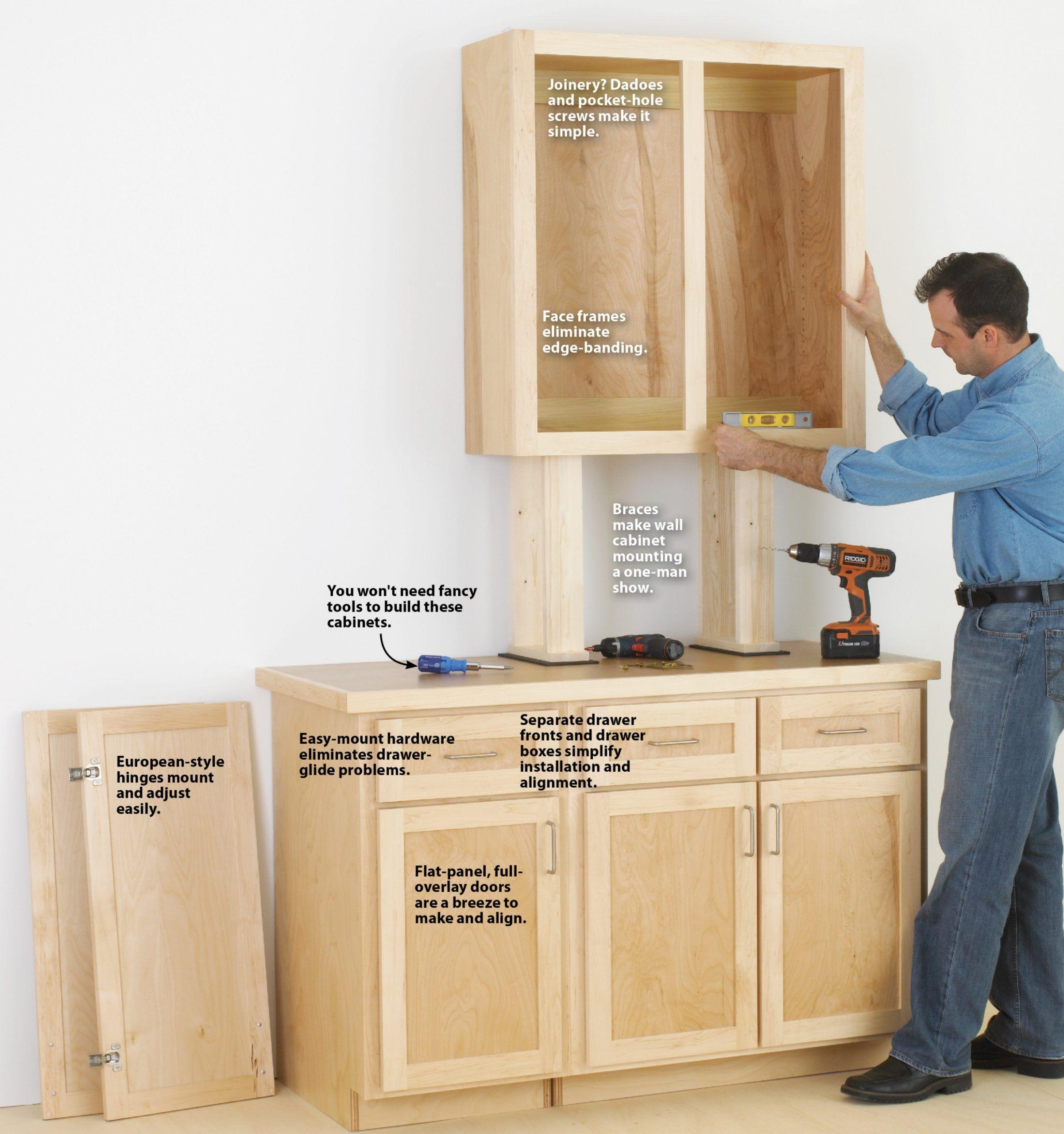 Kitchen Cabinet Building Tools Di 2020 Dengan Gambar