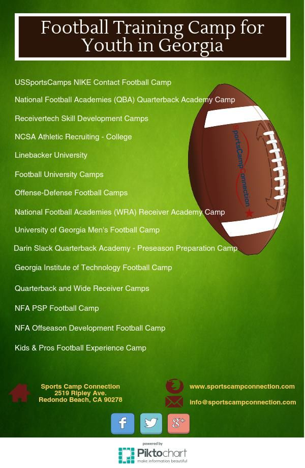 Find The Best Georgia Football Camps 2016 For Youth Http Bit Ly