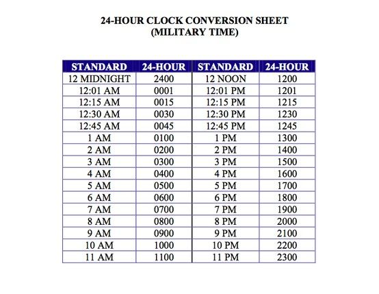 Military Time Conversion Chart  IsnT That Interesting