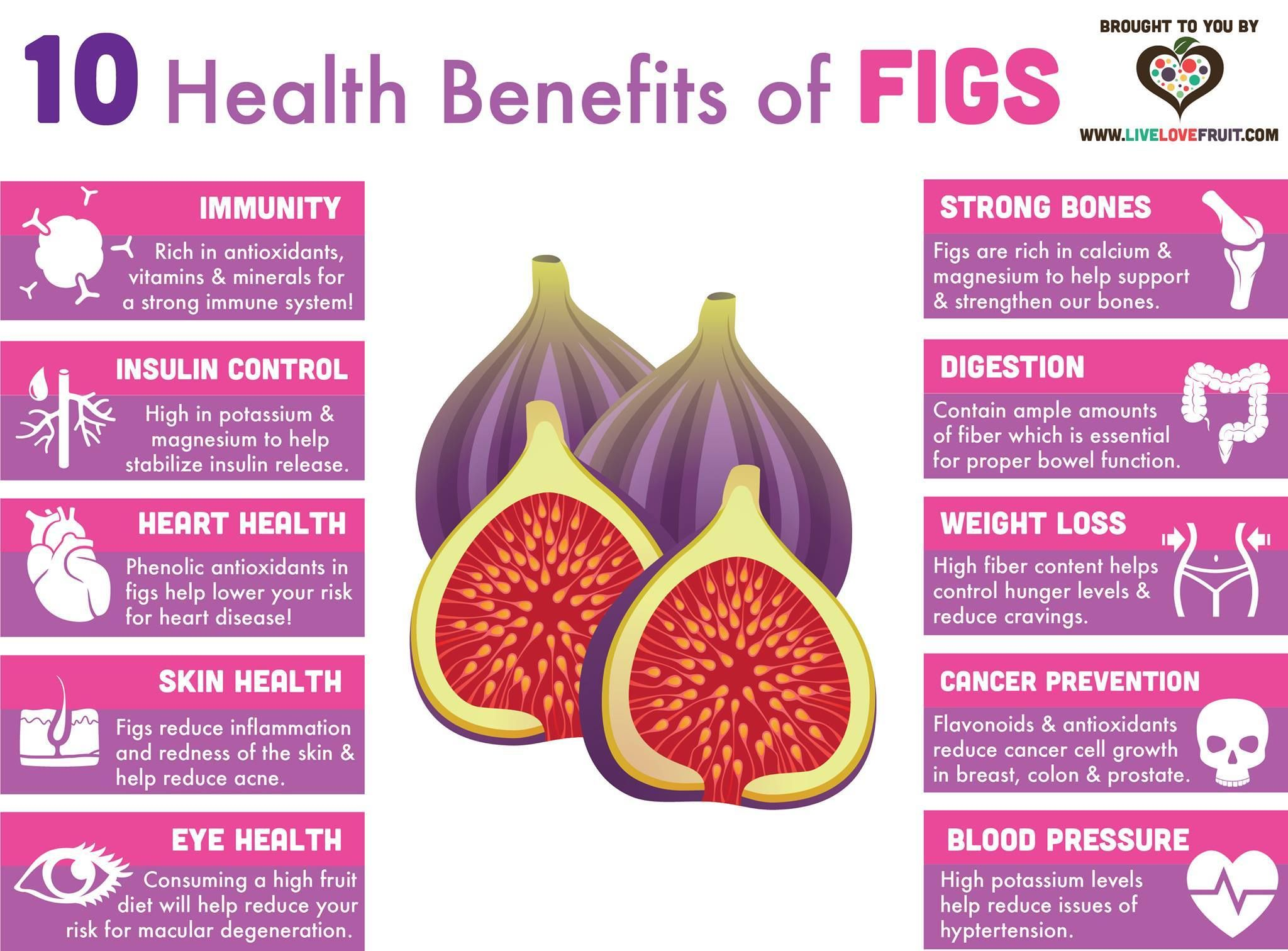 10 Incredible Health Benefits Of Figs Health Benefits Of Figs