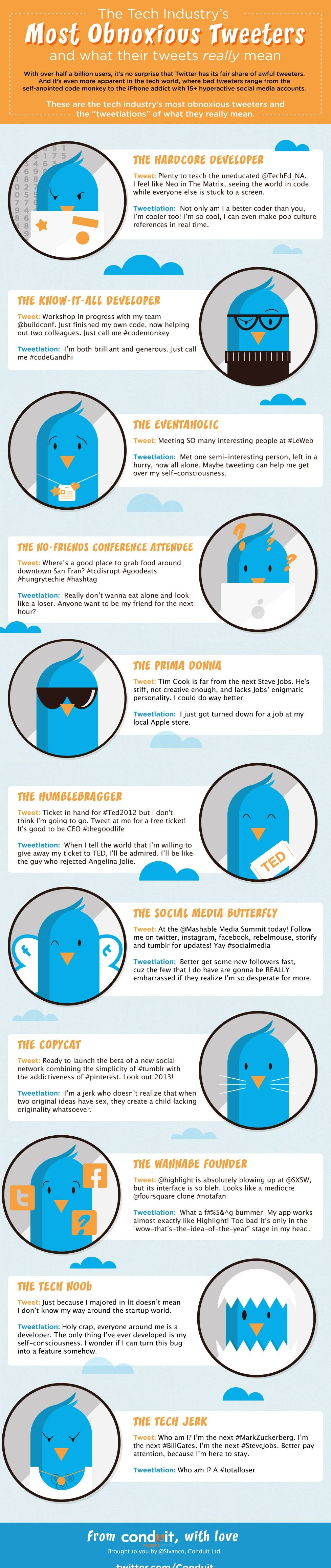 The Tech Industry's Most Obnoxious Tweeters #Infographic - via @Mashable