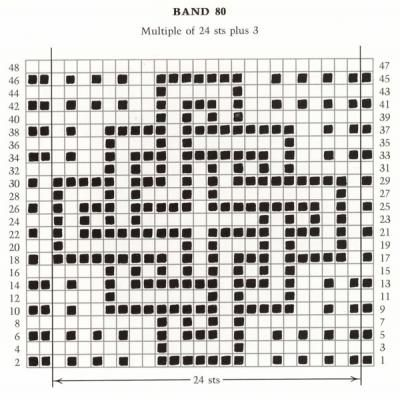 28 Mosaik Stricken Ideen Mosaik Stricken Mosaikmuster
