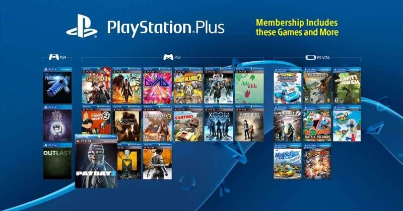 Downloading Games from PlayStation Now to Your PlayStation 4