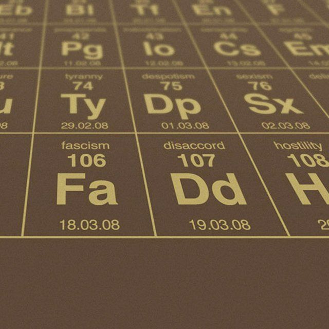 Periodic Table of Social Issues by Dorothy