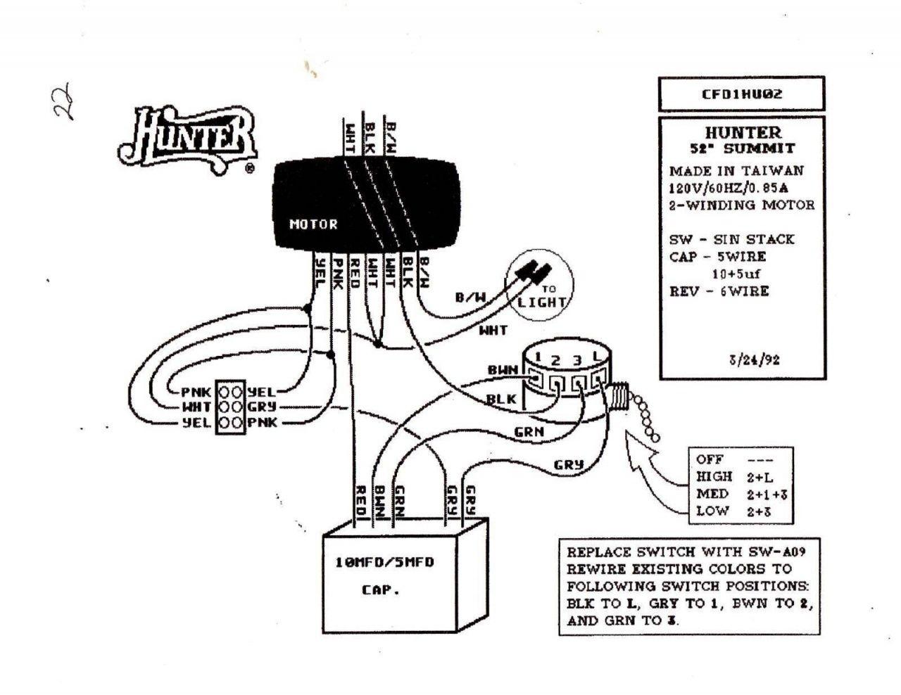 Hunter Ceiling Fan Switch Wiring Diagram In