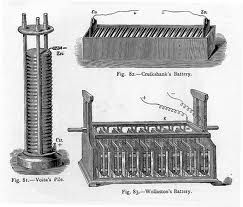 1800 Electric Battery Alessandro Volta Google Search Modern World History Science Inventions
