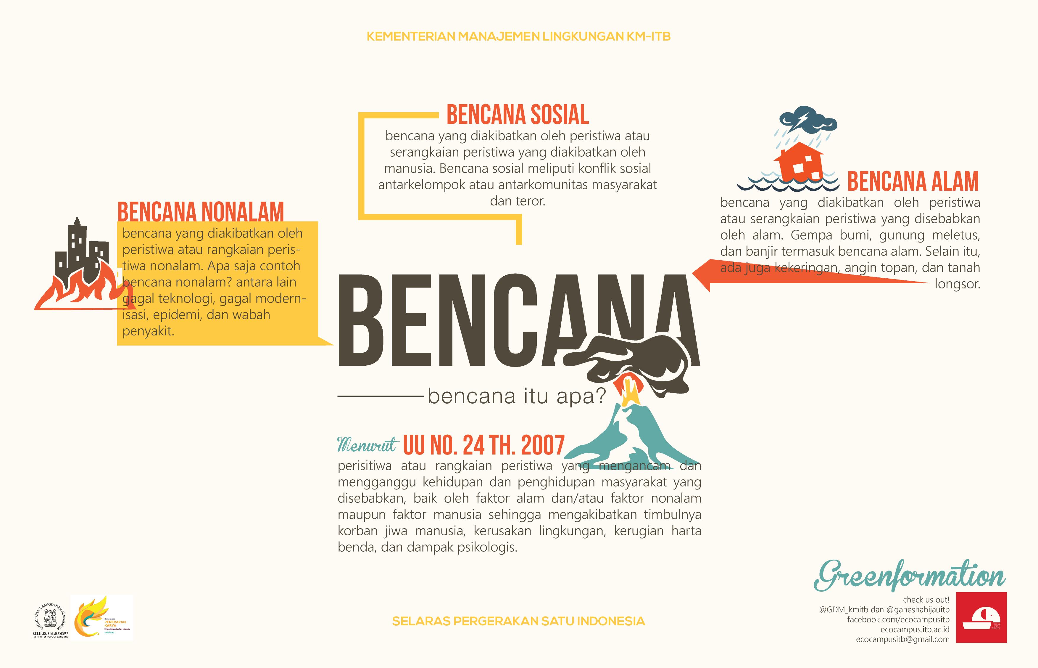 Greenformation Disaster Edition Poster Design Kementerian