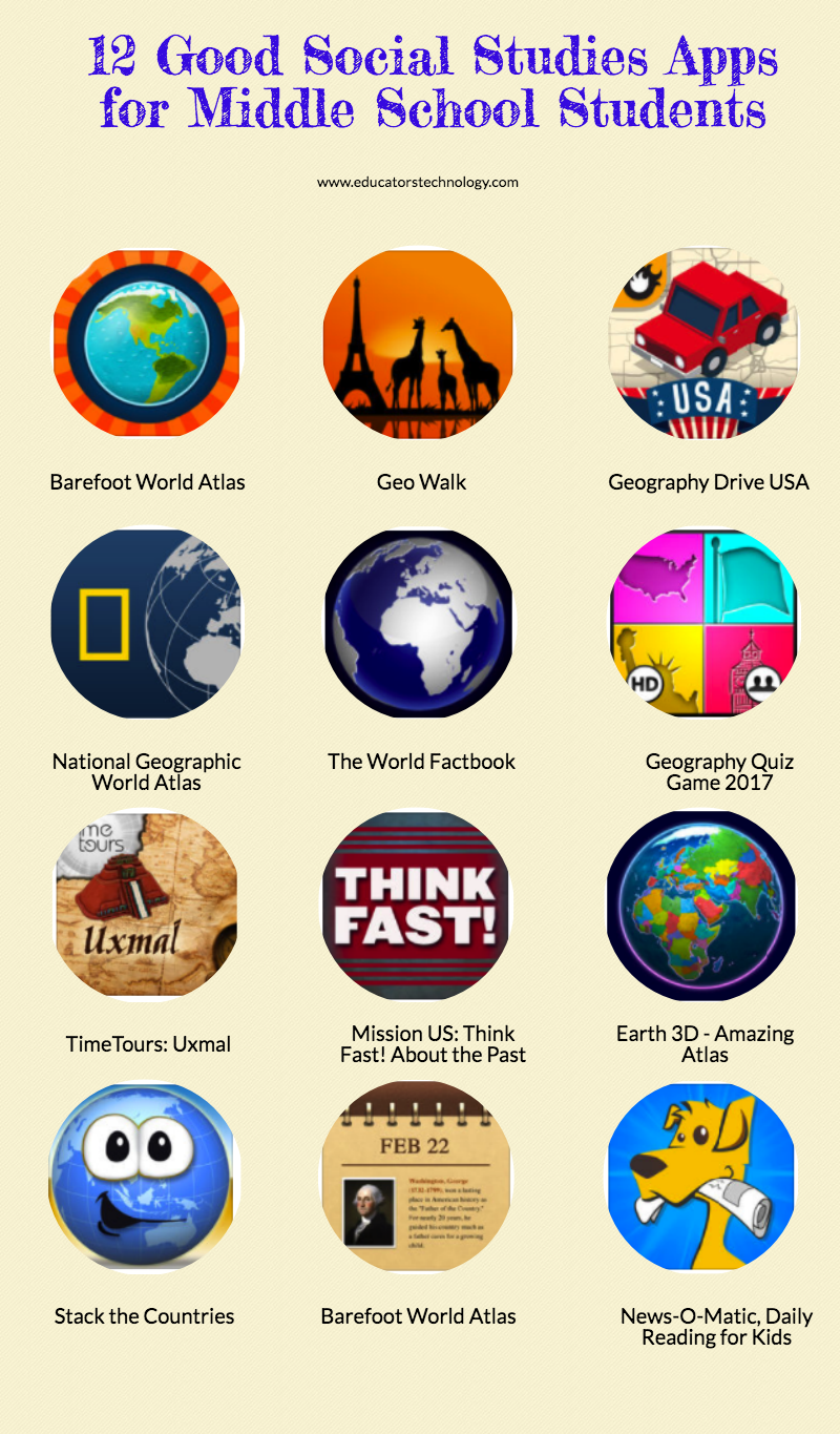 Photo of 12 Good Social Studies Apps for Middle School Students