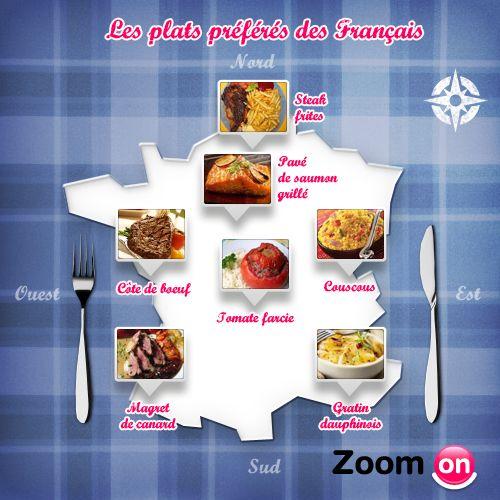 Les plats pr f r s des fran ais par r gion france en - Cuisine francaise par region ...