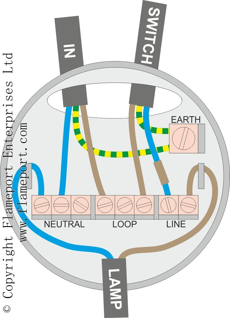 Photo Wiring Diagram For House Light Old Uk House Wiring Wiring Libraryjunction Box Termination For The End Of Light Switch Wiring Lighting Diagram Wire Lights