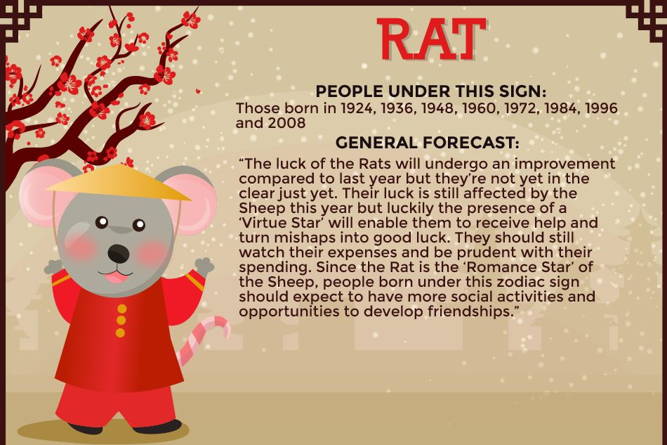 Lucky Unlucky Signs In Year Of The Sheep Chinese New Year Traditions Chinese Zodiac Signs Chinese Zodiac Rat