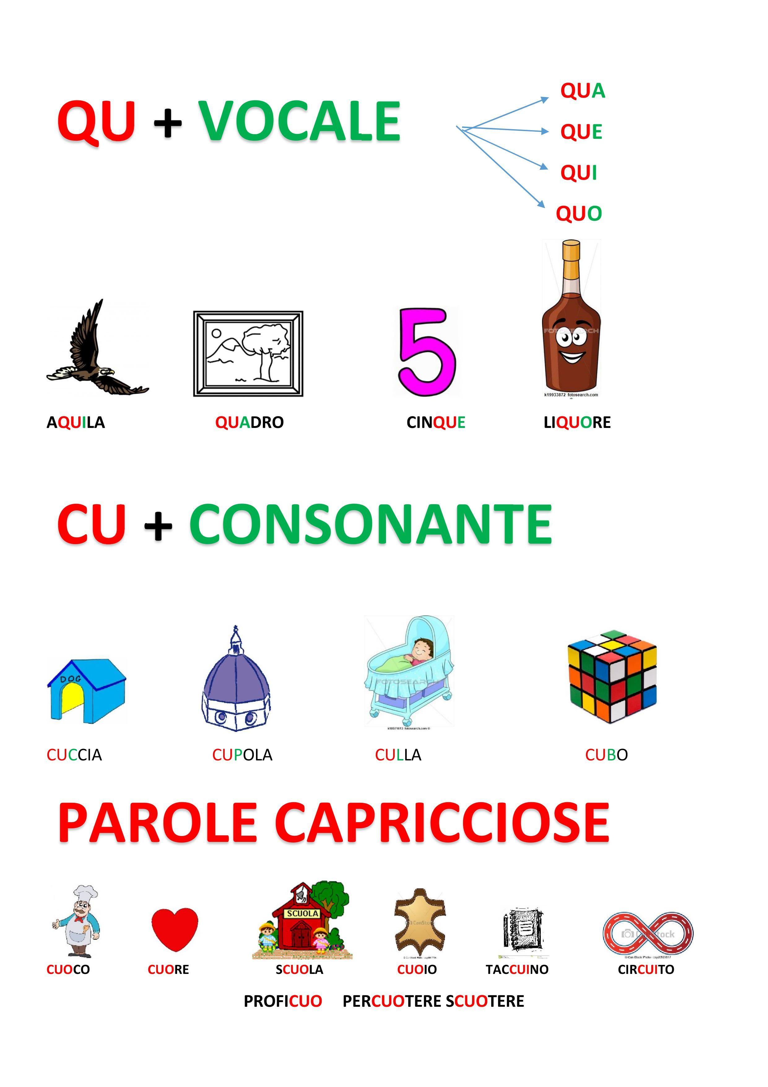 Risultati immagini per parole capricciose italian for Parole con mp per bambini