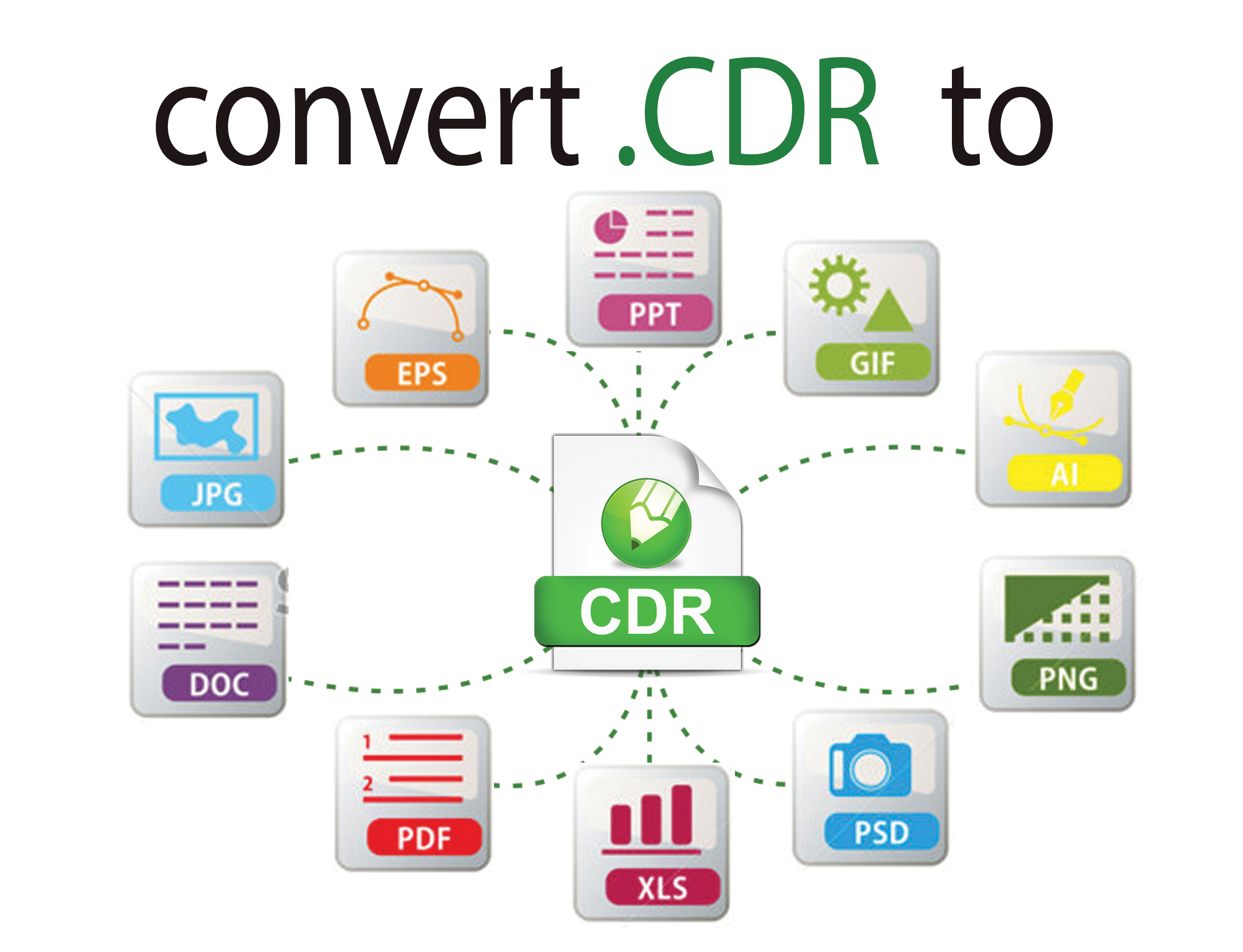 Convert  cdr to different #formats | File Converter