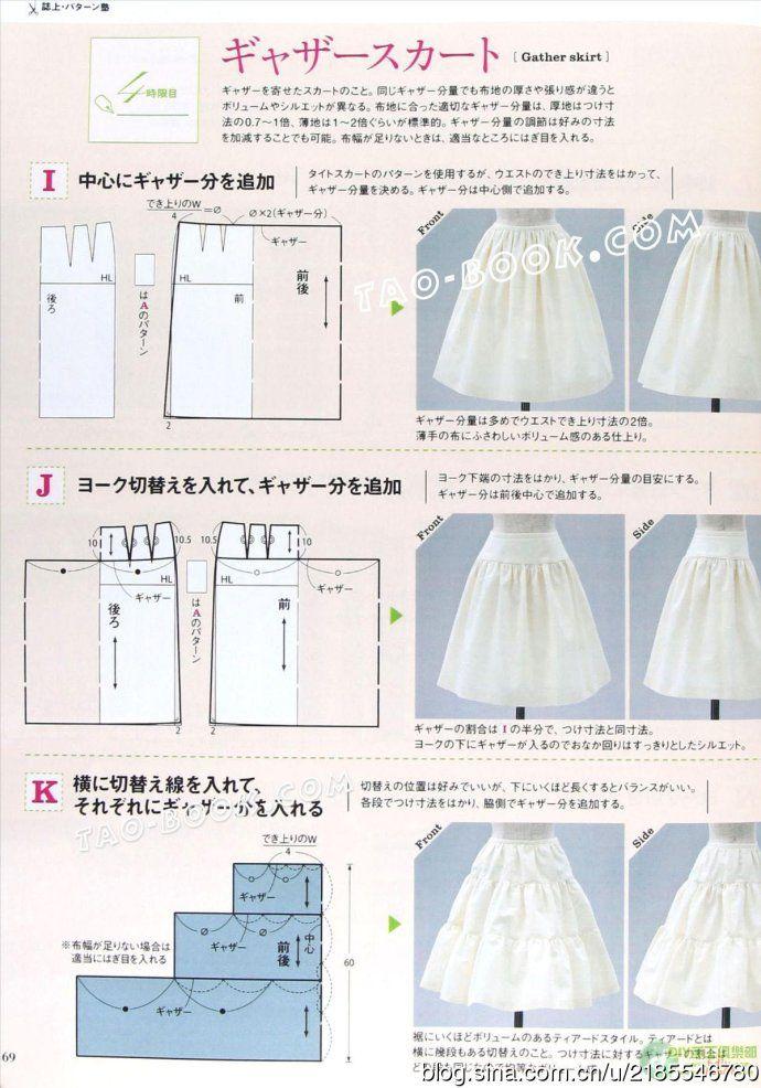 Mod@ en Line@. | costuras | Pinterest | Falda, Patrones y Costura