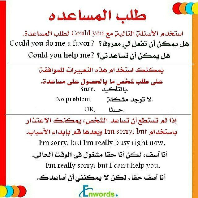 Pin By Intisar Ummsaalih On تعلم المحادثة باللغة الانجليزية Learn English English Language Learning Teach Arabic