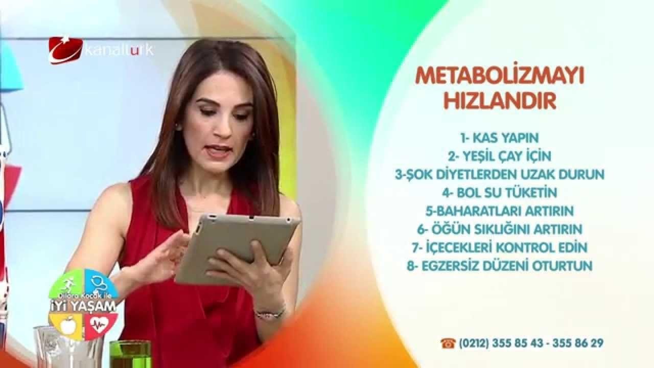 Metabolizmayı Hızlandırmanın En Etkili Yolları